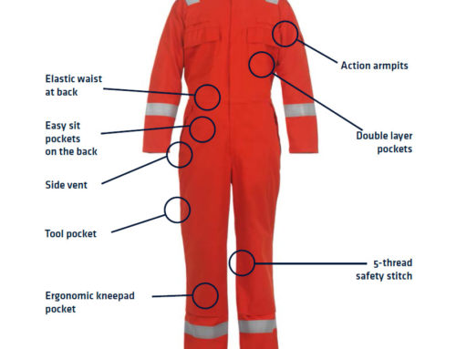A coverall is not just a piece of fabric: It can save a life!